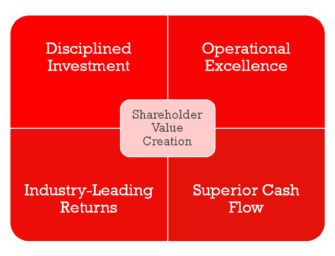 Creating Shareholder Value Is Not In A CEO's Best Interest