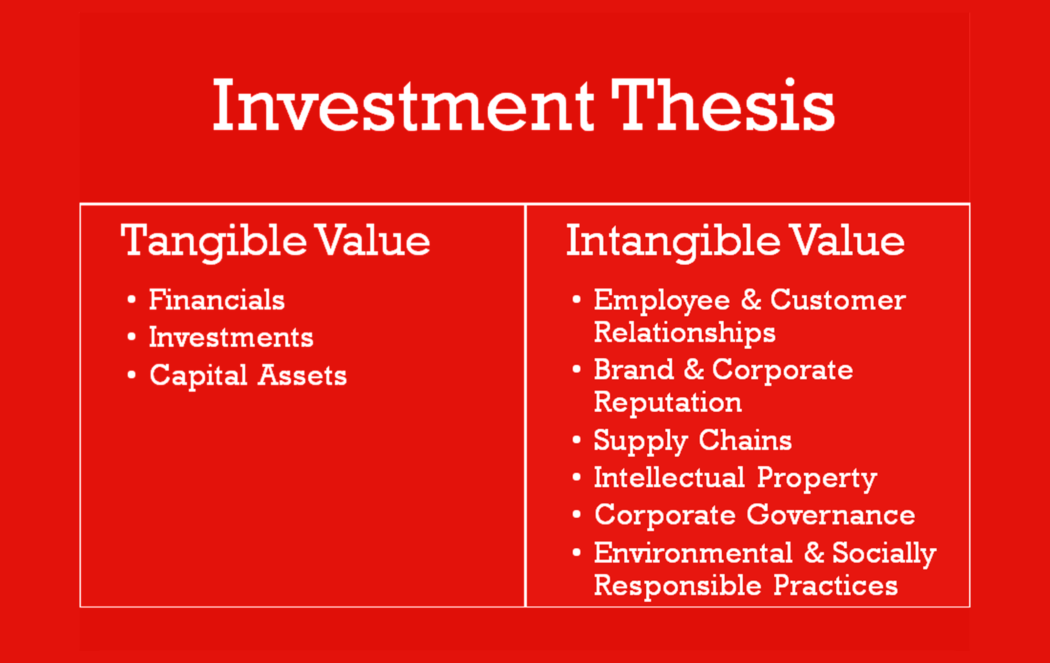 Investment Thesis Shareholder Value Creation