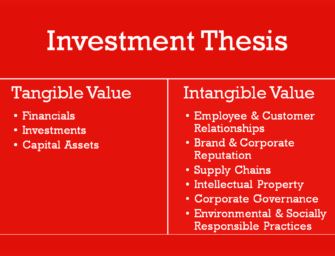 Investment Thesis For Shareholder Value Creation